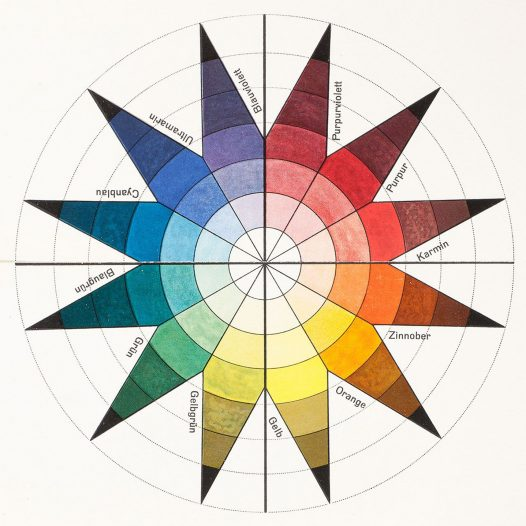 Introduction to the Basics of Color Concepts